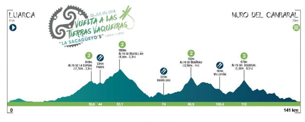 I Vuelta Cicloturista a las Tierras Vaqueiras