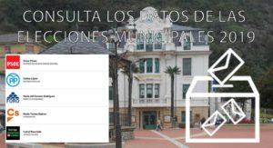 resultado-elecciones-municipales-luarca-valdes-2019
